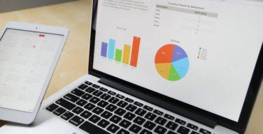 mierzenie działań marketingowych